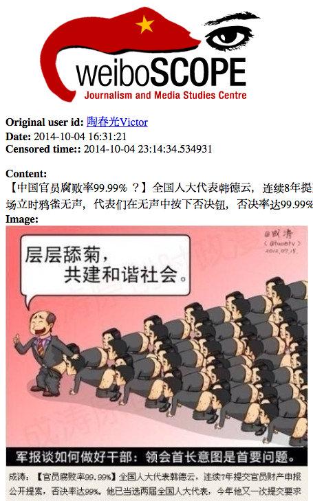 oc-weibo-censored